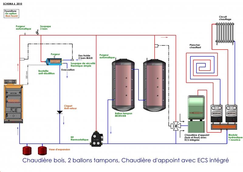 Ballon tampon chauffage bois energies naturels for Chauffage central au bois