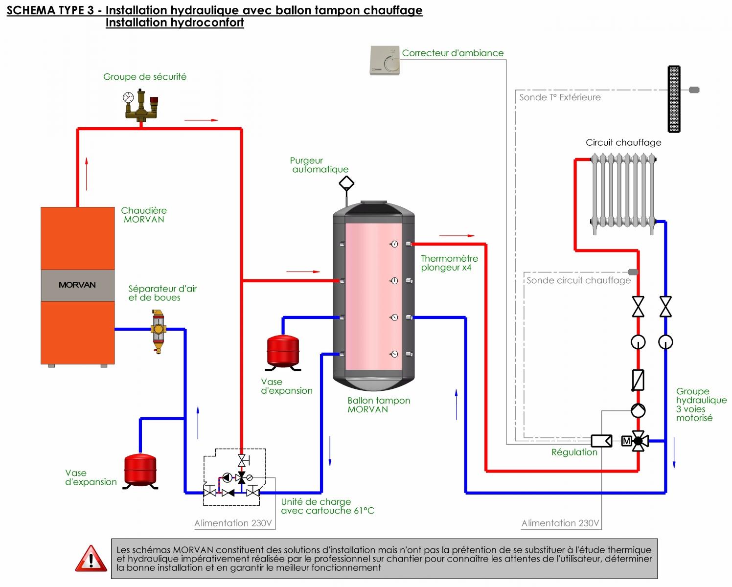 Chaudiere bois chauffage central energies naturels - Prix chaudiere a granules pour chauffage central ...