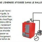 Fonctionnement ballon tampon chaudiere bois