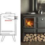 Cuisinière bois chauffage central