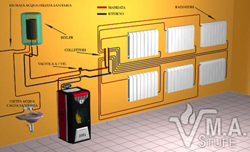 poele a granule chaudiere energies naturels. Black Bedroom Furniture Sets. Home Design Ideas