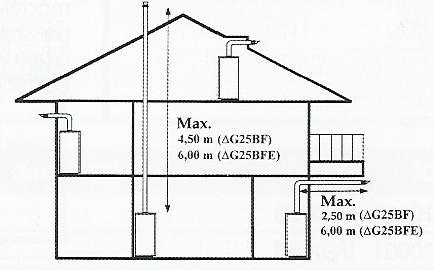chaudiere gaz ventouse energies naturels. Black Bedroom Furniture Sets. Home Design Ideas