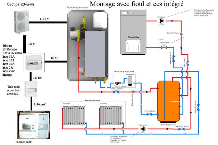 Pompe chaudiere fioul energies naturels - Avis sur pompe a chaleur ...