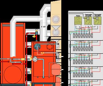 Chaudiere fioul bois energies naturels - Chaudiere fioul sans production eau chaude ...