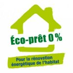 Credit impot transition energetique et eco pret