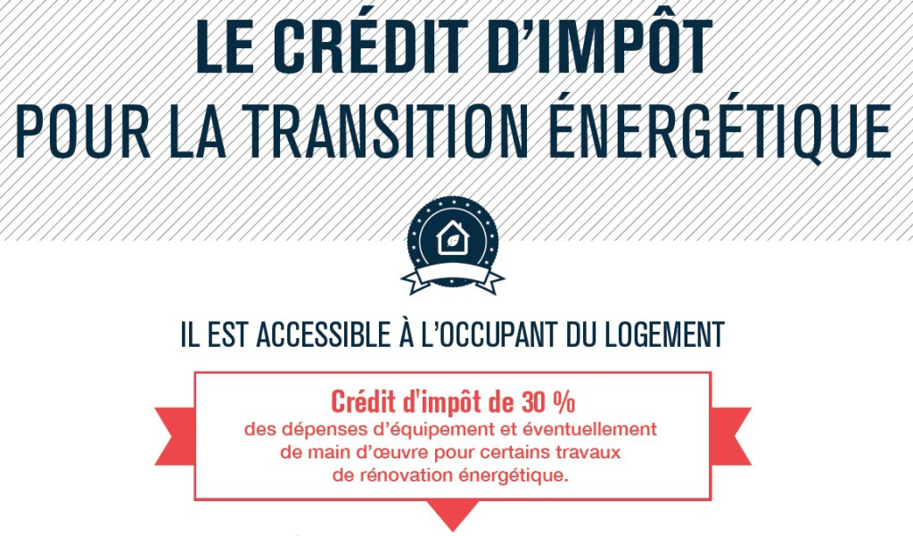 Credit impot 30 main d 39 oeuvre energies naturels - Credit d impot transition energetique ...