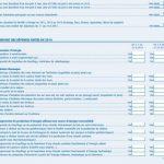 Cerfa credit impot energie 2015