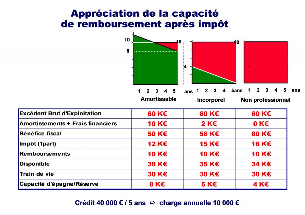 Credit impot remboursement energies naturels - Credit impot panneau solaire ...