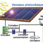 Edf panneaux solaires photovoltaiques
