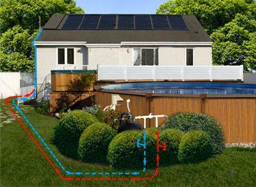 energie solaire quebec rentable energies naturels. Black Bedroom Furniture Sets. Home Design Ideas