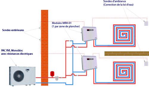 pompe a chaleur ou radiateur electrique energies naturels. Black Bedroom Furniture Sets. Home Design Ideas