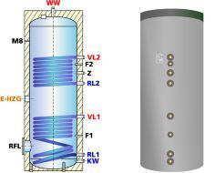 ballon eau chaude solaire energies naturels. Black Bedroom Furniture Sets. Home Design Ideas
