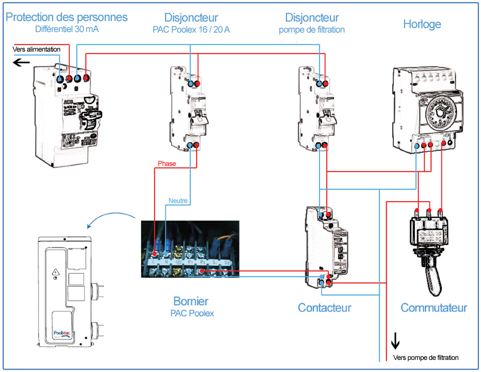 branchement pompe chaleur piscine energies naturels. Black Bedroom Furniture Sets. Home Design Ideas