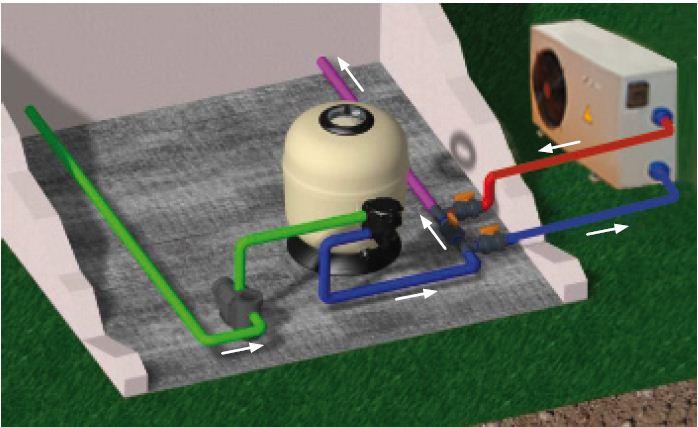 pompe chaleur 30m3 bypass energies naturels. Black Bedroom Furniture Sets. Home Design Ideas