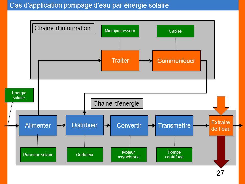 Information Sur Energie Solaire Energies Naturels