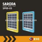 Panneau solaire prix moyen