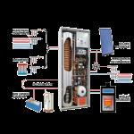 Pompe à chaleur ou chaudière gaz