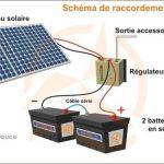 Installation panneau photovoltaique prix