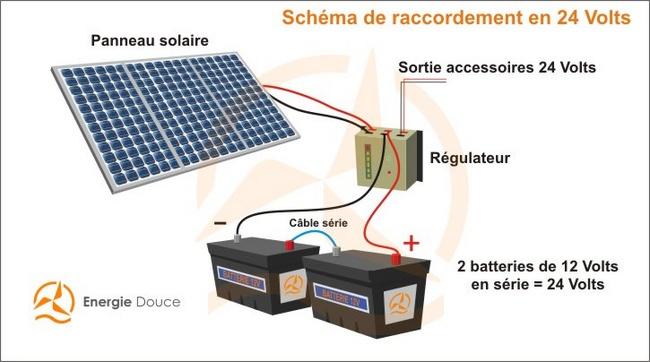 Panneau solaire prix energies naturels - Credit d impot panneau solaire ...