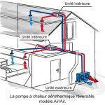 Devis installation pompe a chaleur