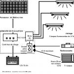 Energie solaire dimensionnement pdf