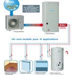 Radiateur pour pompe à chaleur air eau