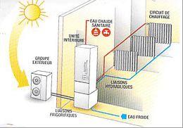 chauffage eau air energies naturels. Black Bedroom Furniture Sets. Home Design Ideas