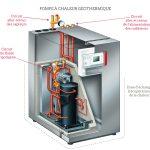 Pompe à chaleur géothermique prix