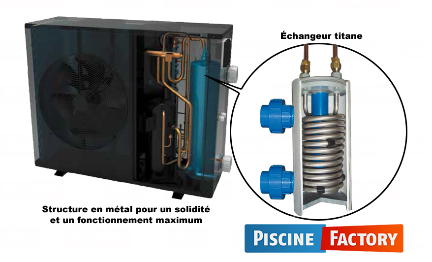 Pompe a chaleur 5kw piscine energies naturels for Piscine factory