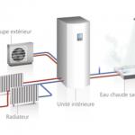 Pompe à chaleur air eau prix installation
