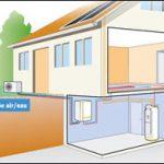 Cout installation pompe à chaleur air eau