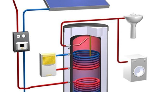 pompe chaleur economie energies naturels. Black Bedroom Furniture Sets. Home Design Ideas