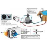 Pompe à chaleur 3 40kw heatermax 15