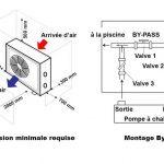 Pompe à chaleur pacfirst 4 5 kw monophasée