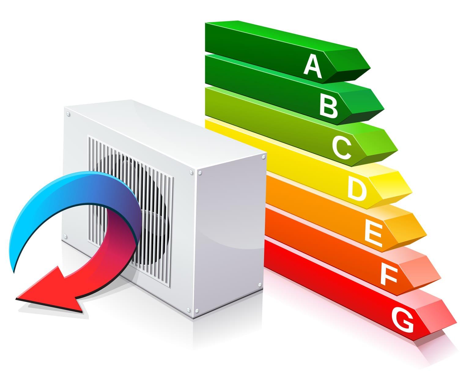 pompe a chaleur aide de l 39 etat energies naturels. Black Bedroom Furniture Sets. Home Design Ideas