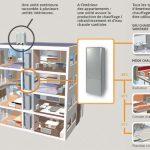 Pompe à chaleur logement collectif