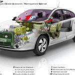 Pompe à chaleur véhicule électrique