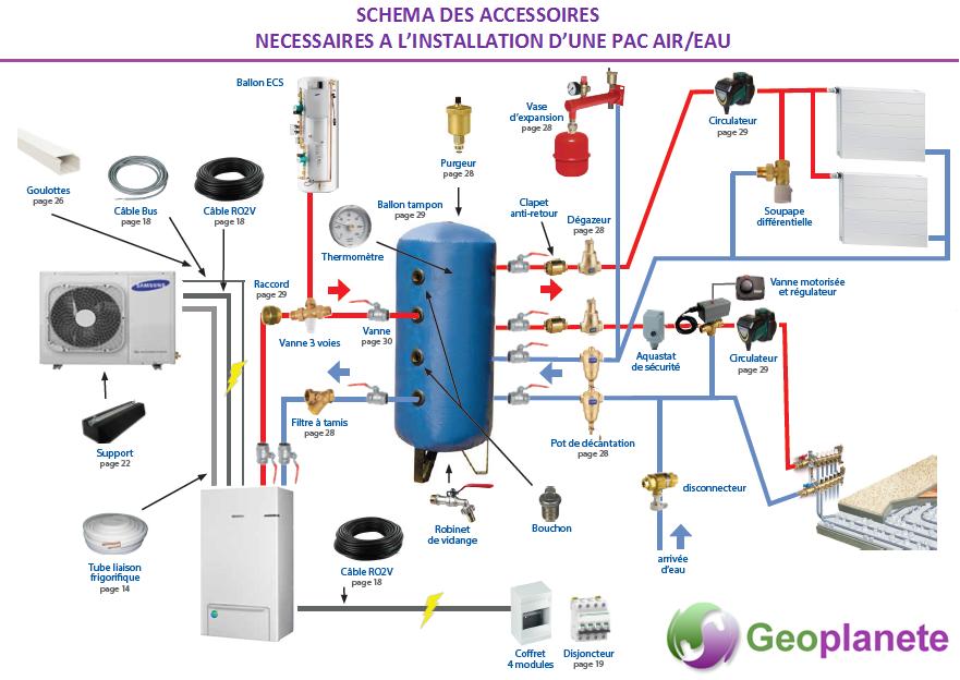 pompe à chaleur reversible prix - energies naturels