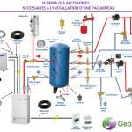 Chauffage air eau prix