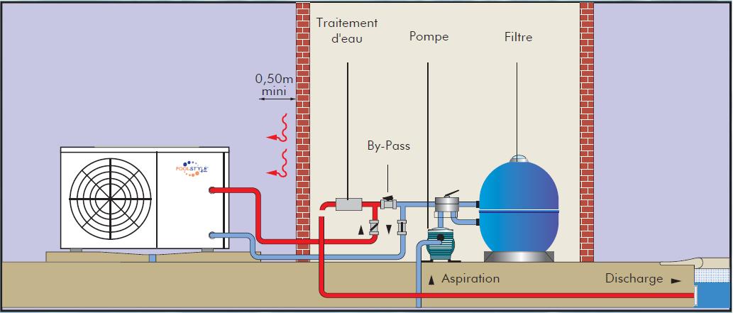 Caract ristique d un pompe chaleur energies naturels for Consommation pompe a chaleur piscine