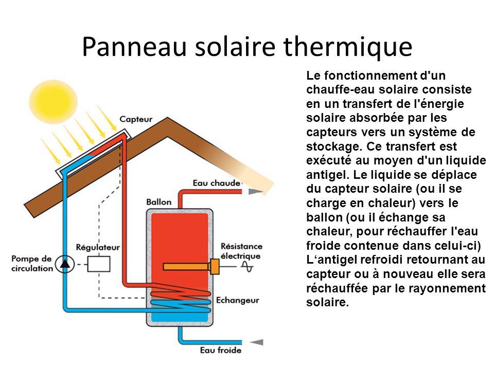 l 39 nergie solaire thermique d finition energies naturels. Black Bedroom Furniture Sets. Home Design Ideas